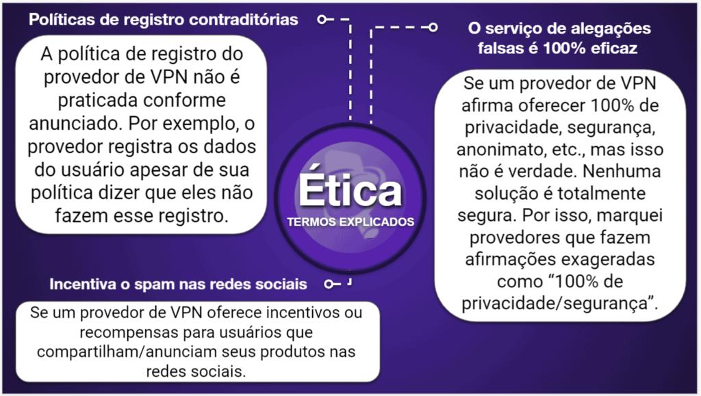 "<span style=""text-decoration: underline;"">Gráficos de comparação de VPNs</span>"