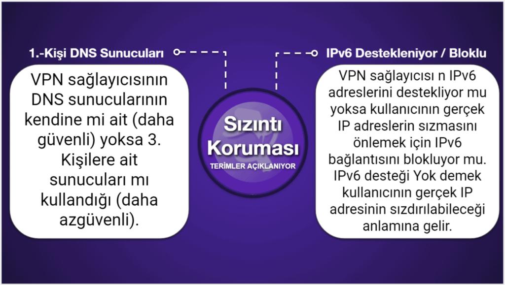 """<span style=""""text-decoration: underline;"""">VPN Karşılaştırma Tabloları</span>"""