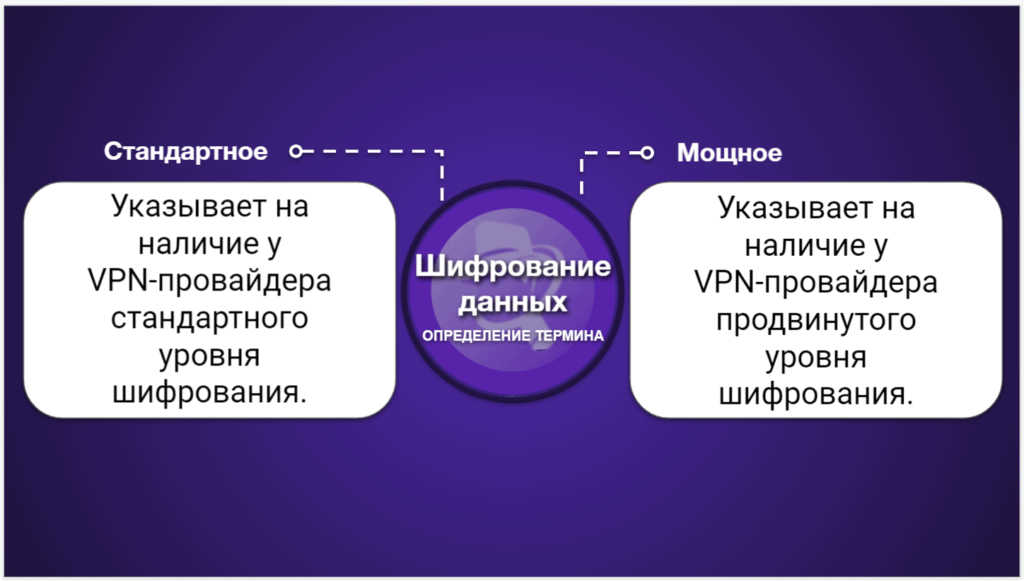 "<span style=""text-decoration: underline;"">Сравнительная таблица VPN</span>"