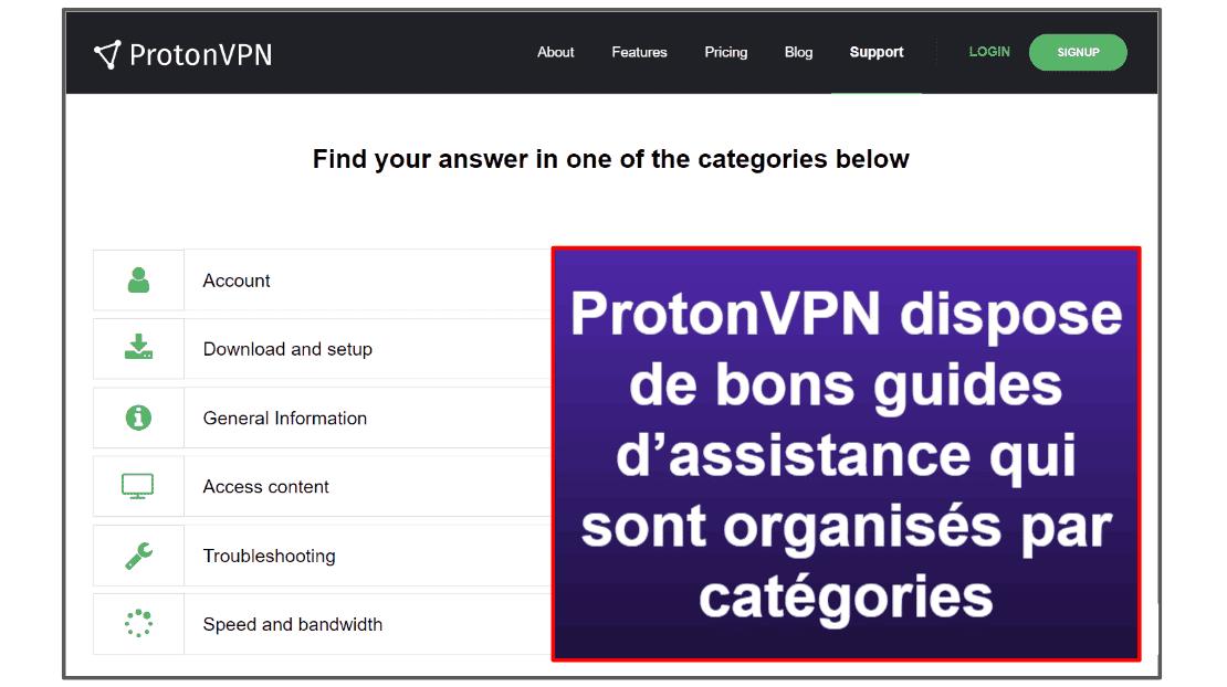Assistance client ProtonVPN