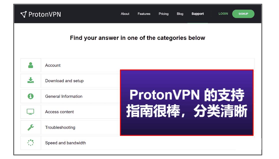 ProtonVPN 客服支持