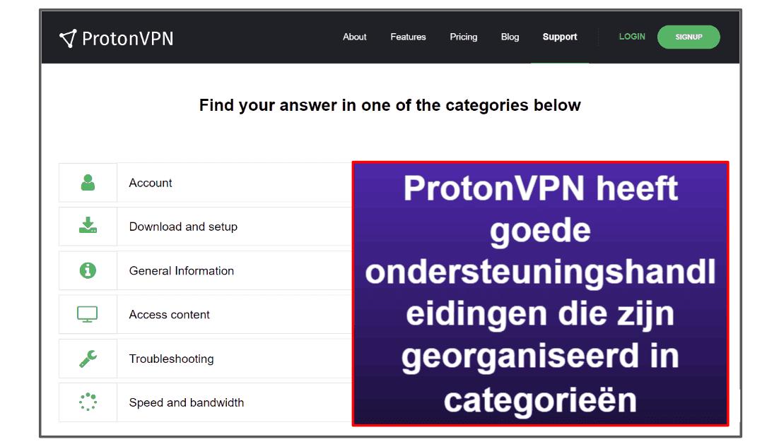 ProtonVPN Klantenondersteuning