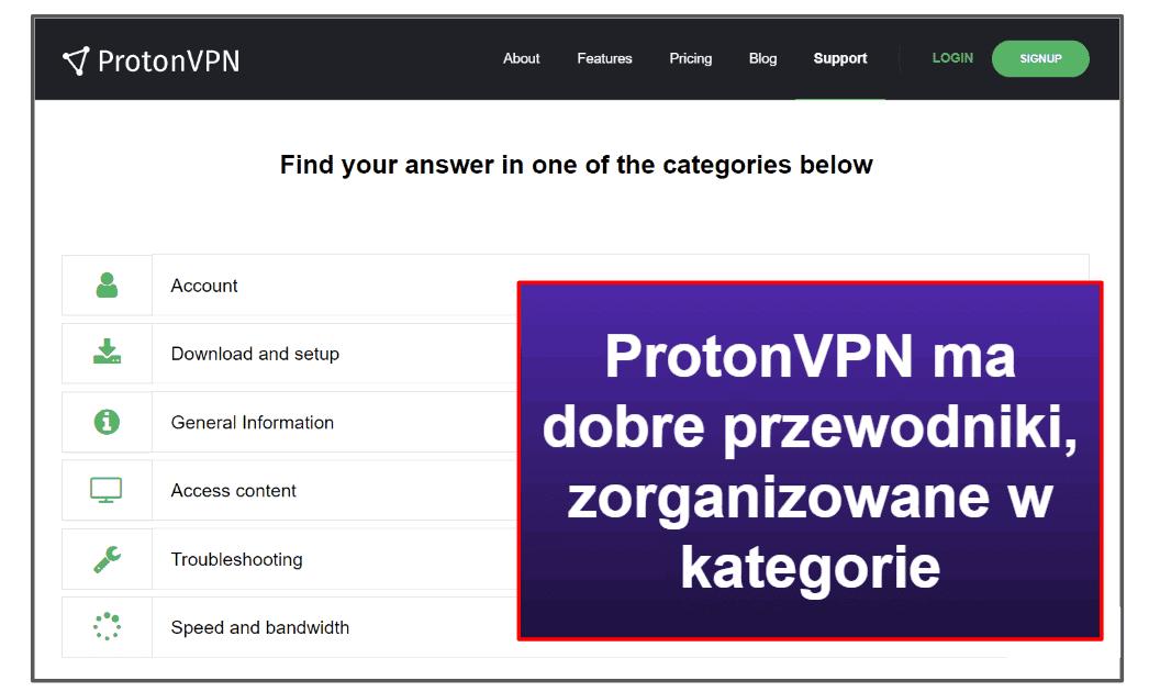Obsługa klienta ProtonVPN
