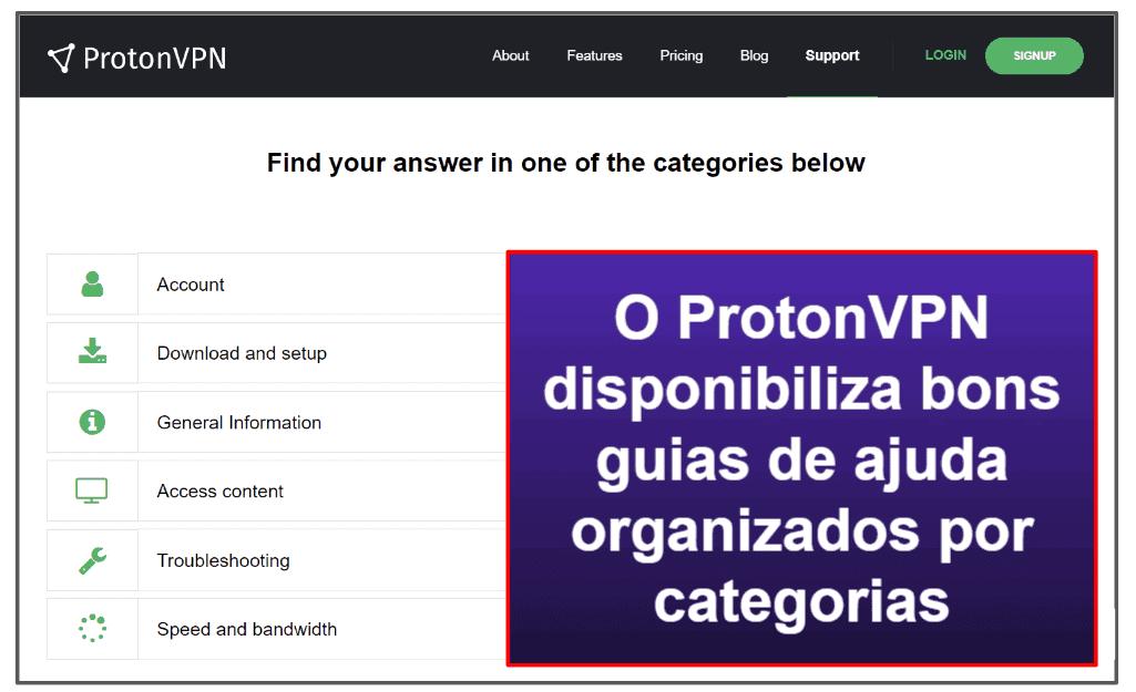 Suporte do ProtonVPN
