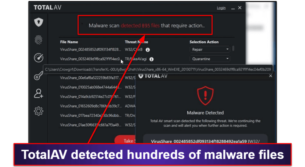 TotalAV Security Features