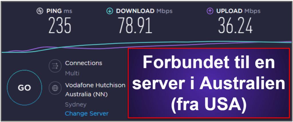 CyberGhost VPN hastighed og præstation