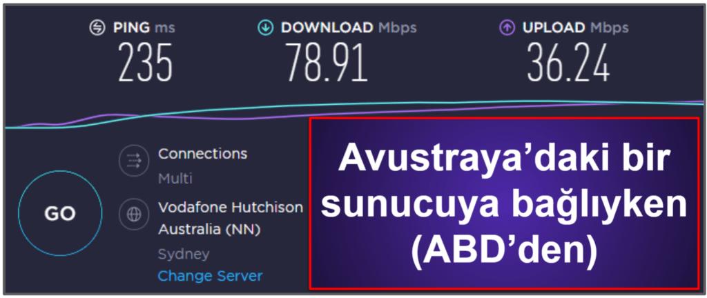 CyberGhost VPN Hızı ve Performansı