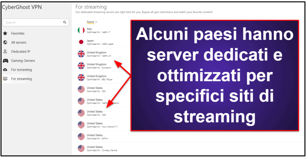 Streaming e Torrenting con CyberGhost VPN