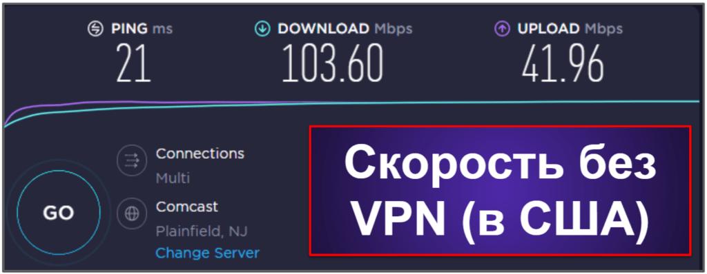 Скорость и эффективность CyberGhost VPN