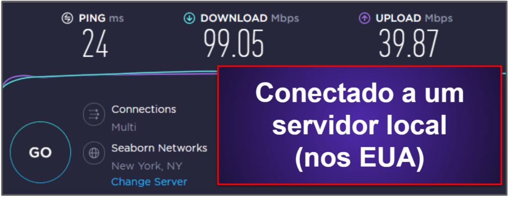 Velocidade e desempenho do CyberGhost VPN