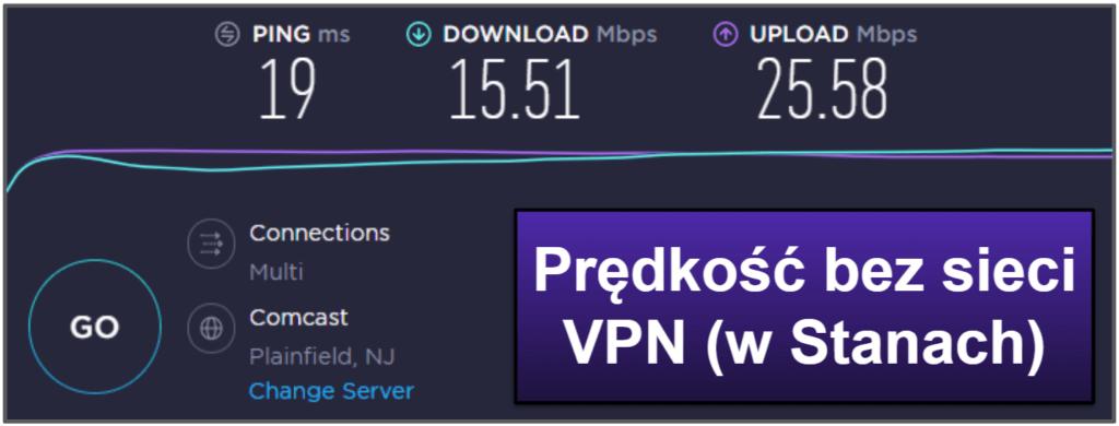 Prędkość i wydajność ExpressVPN