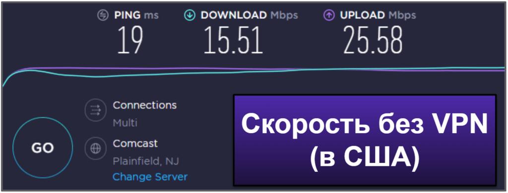 Скорость и эффективность ExpressVPN