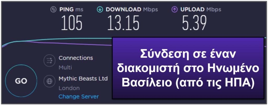 ExpressVPN – Ταχύτητα και Απόδοση