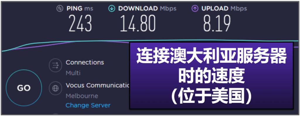 ExpressVPN速度及性能