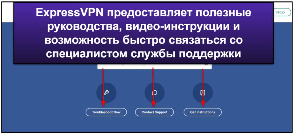 Поддержка пользователей ExpressVPN