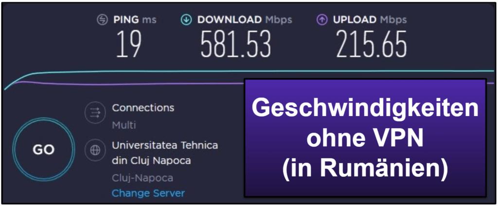 ExpressVPN Geschwindigkeit & Leistung