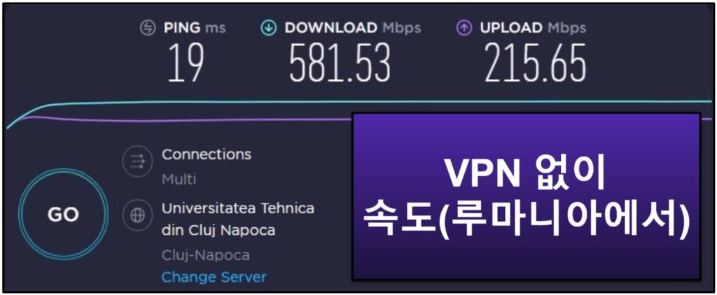 ExpressVPN 속도 & 성능