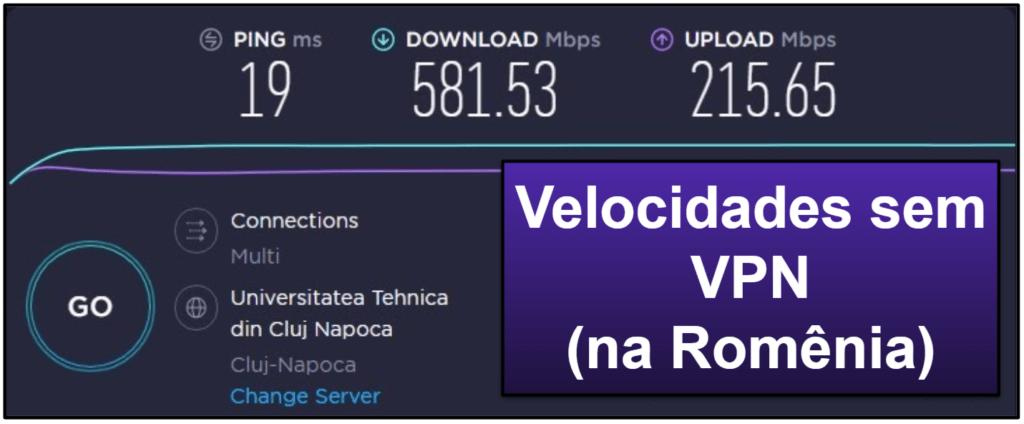 Velocidade e desempenho do ExpressVPN