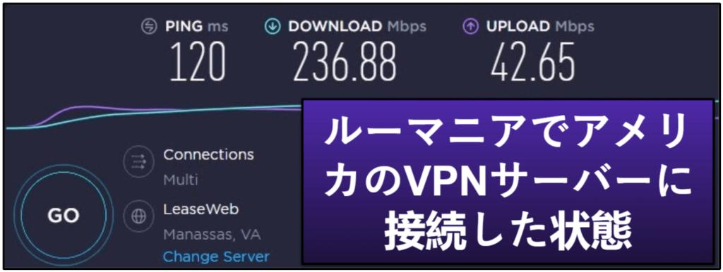 ExpressVPN:通信速度とパフォーマンス