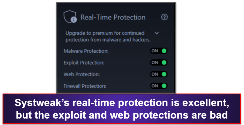 Systweak Antivirus Security Features