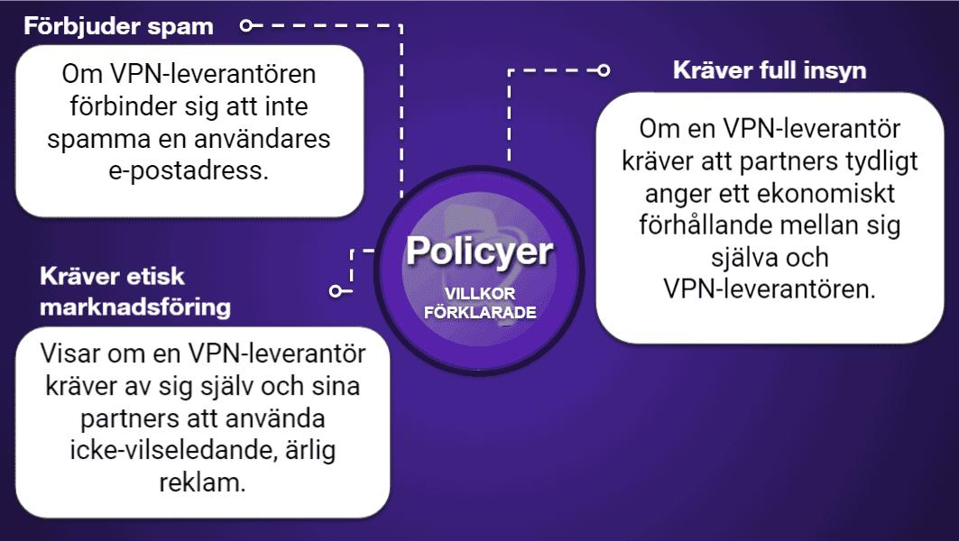 "<span style=""text-decoration: underline;"">VPN-jämförelsetabeller</span>"