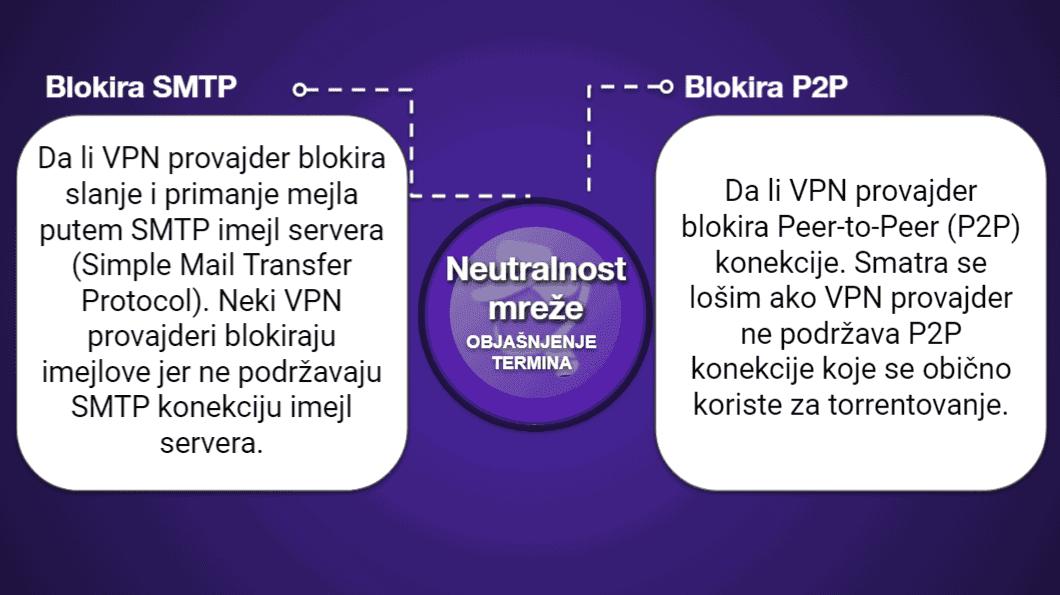 "<span style=""text-decoration: underline;"">VPN tabela poređenja</span>"