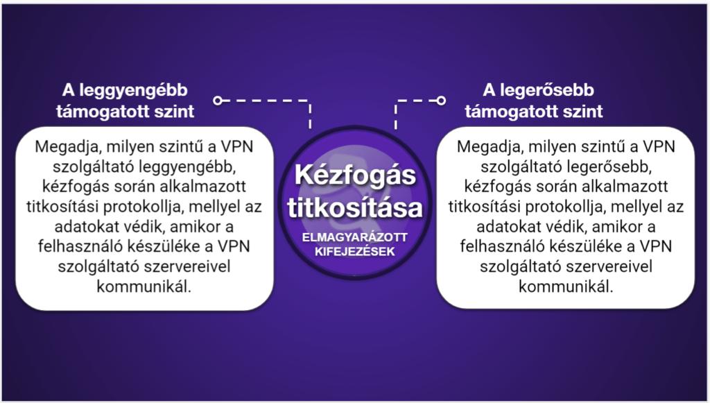 """<span style=""""text-decoration: underline;"""">VPN összehasonlító táblázatok</span>"""