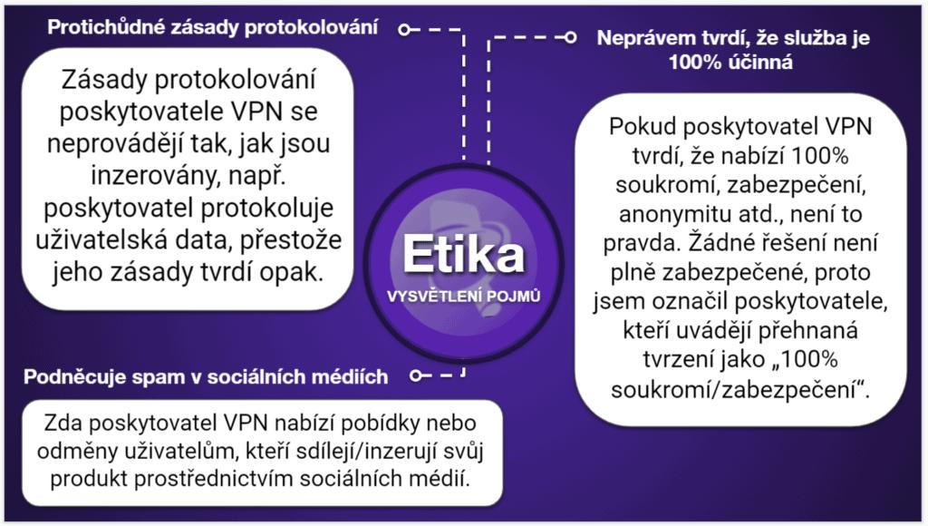 """<span style=""""text-decoration: underline;"""">Tabulky srovnání VPN</span>"""