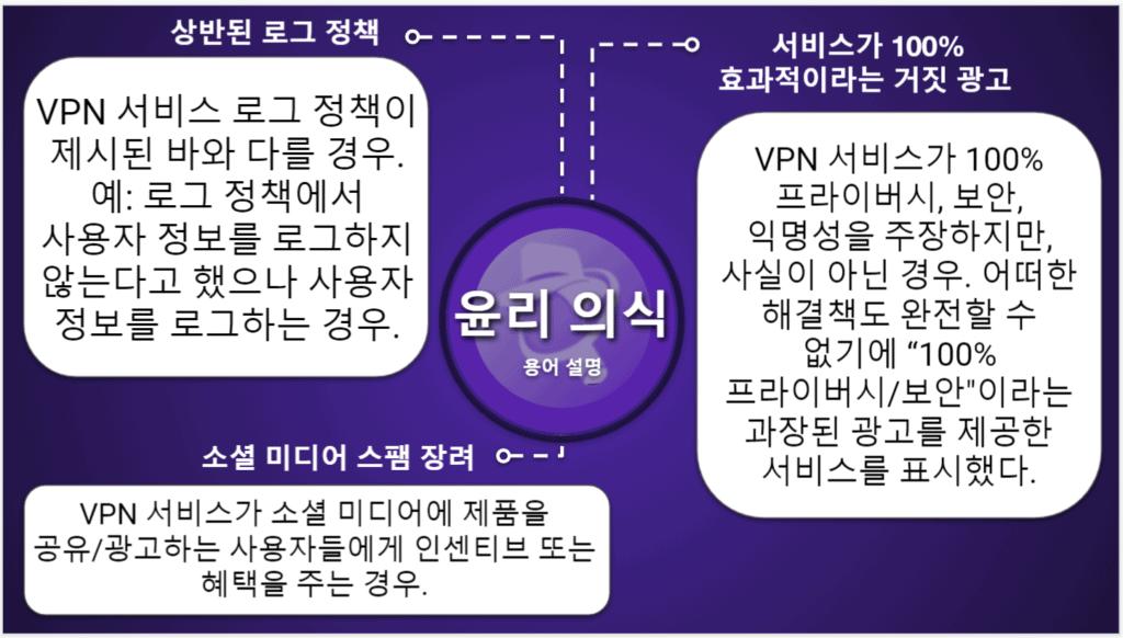 "<span style=""text-decoration: underline;"">VPN 비교 차트</span>"