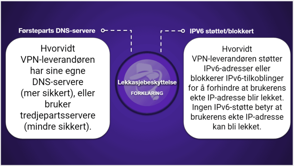 """<span style=""""text-decoration: underline;"""">Sammenligningstabeller for VPN</span>"""