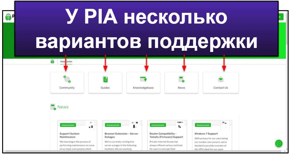 Поддержка пользователей Private Internet Access