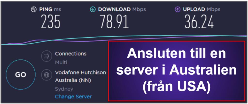 CyberGhost VPN – Hastighet & prestanda