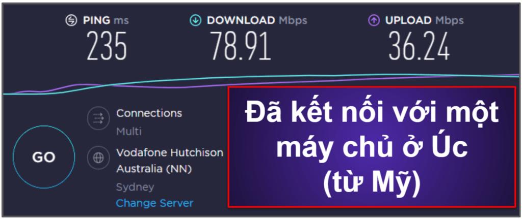 Tốc độ và hiệu suất của CyberGhost VPN