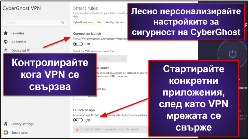 Опции на CyberGhost VPN