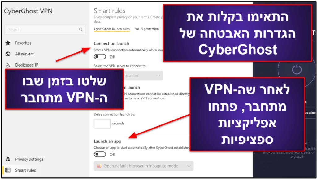 מאפייני CyberGhost VPN