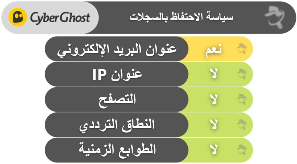 خصوصية وحمايةCyberGhost VPN