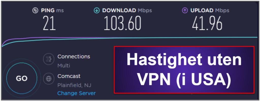 CyberGhost VPN hastighet og ytelse