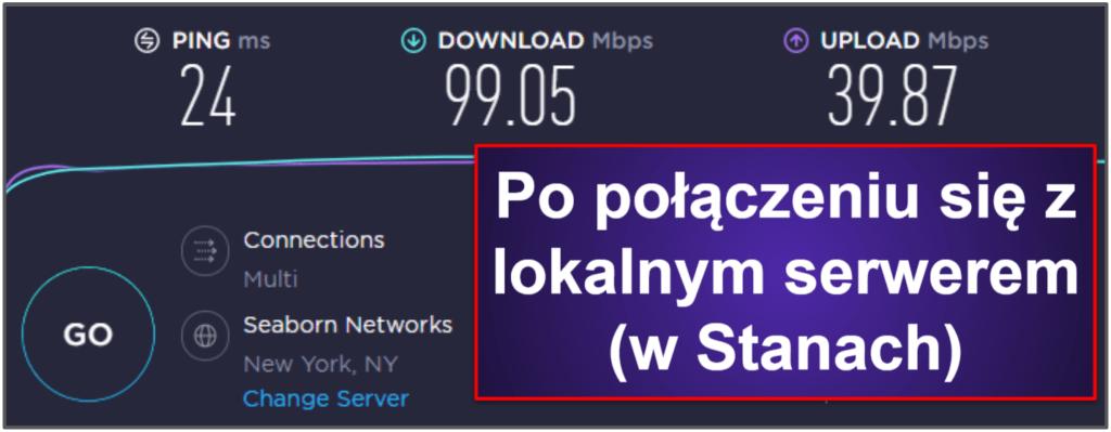Prędkość i wydajność CyberGhost VPN