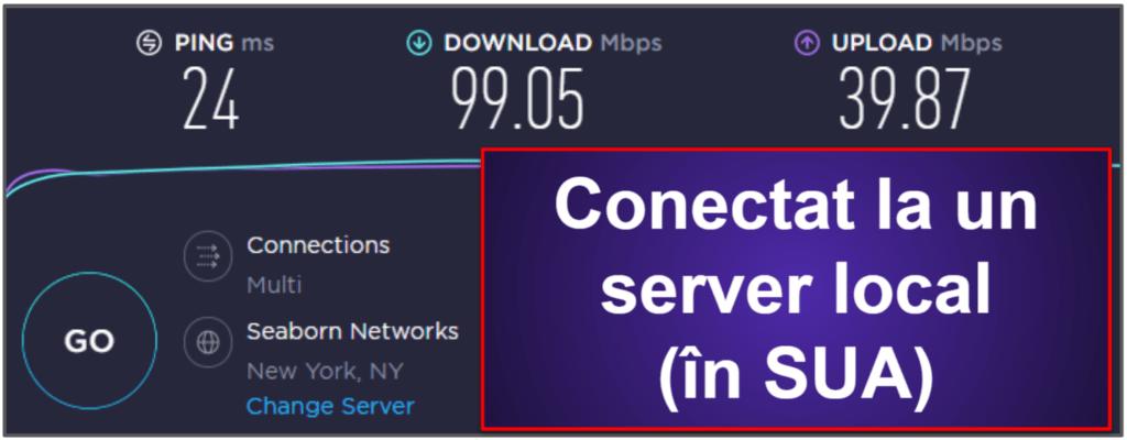 Viteză și performanță CyberGhost VPN