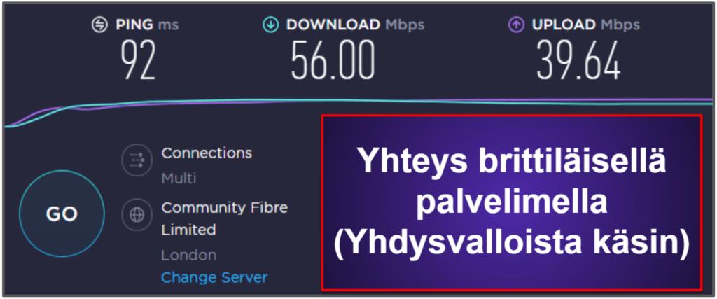 CyberGhost VPN Nopeus ja suorituskyky