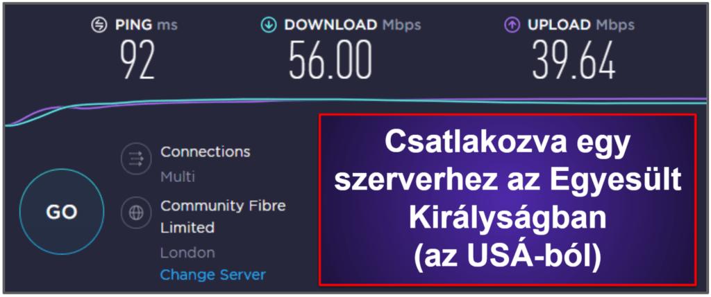 CyberGhost VPN sebesség & teljesítmény