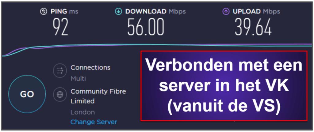 CyberGhost VPN snelheid & prestaties