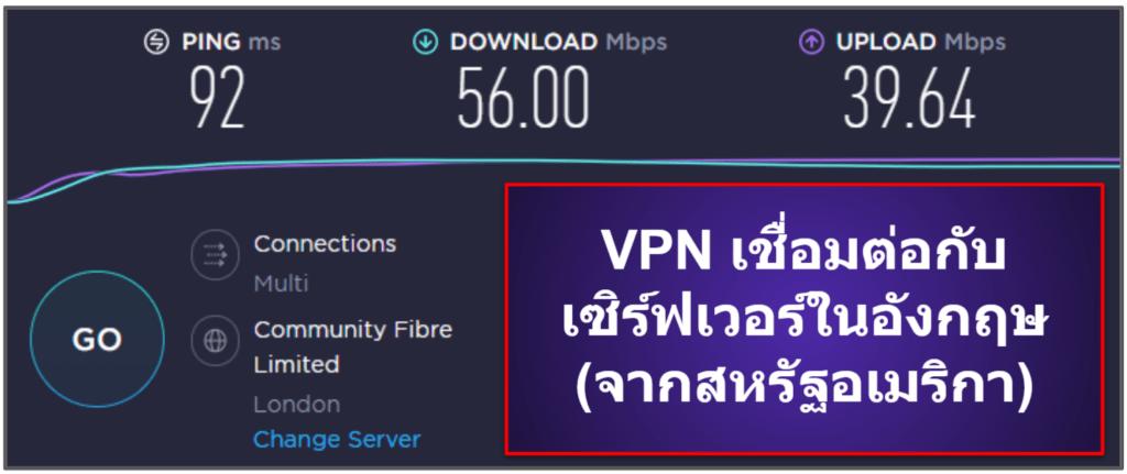 ความเร็ว& ประสิทธิภาพของCyberGhost VPN