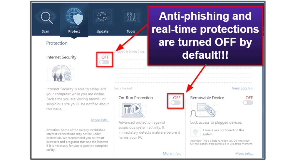 GridinSoft Security Features