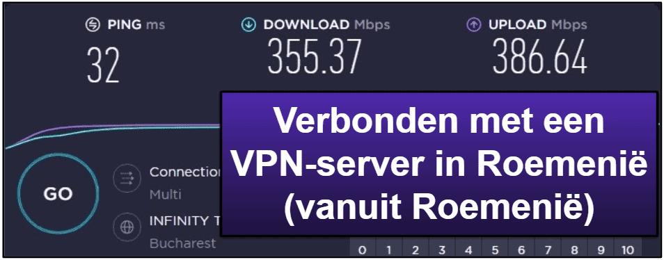 Snelheid en prestaties van Private Internet Access