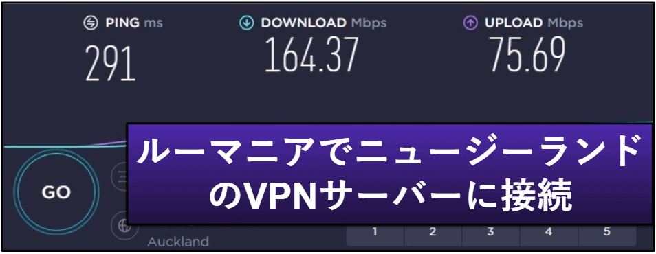 Private Internet Access:通信速度・パフォーマンス