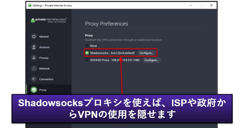 Private Internet Access:特長