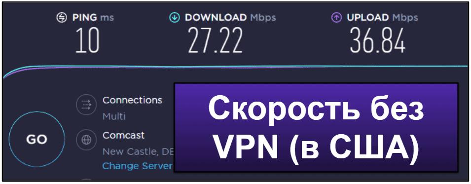 Скорость и эффективность Private Internet Access