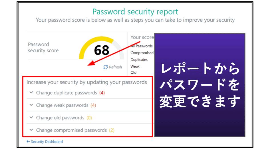 Password Boss:セキュリティ機能
