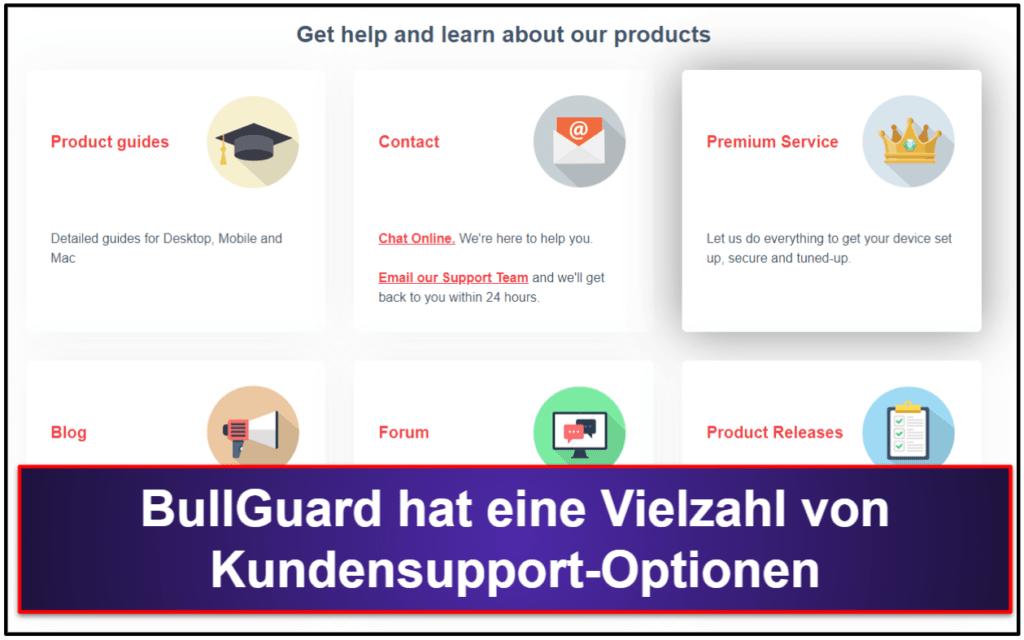 BullGuard Kundensupport